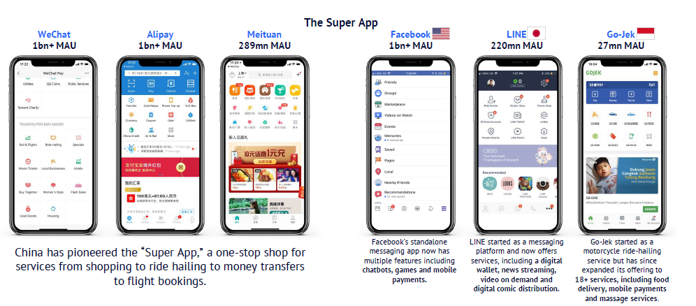 Copycat Apps China vs. USA.png