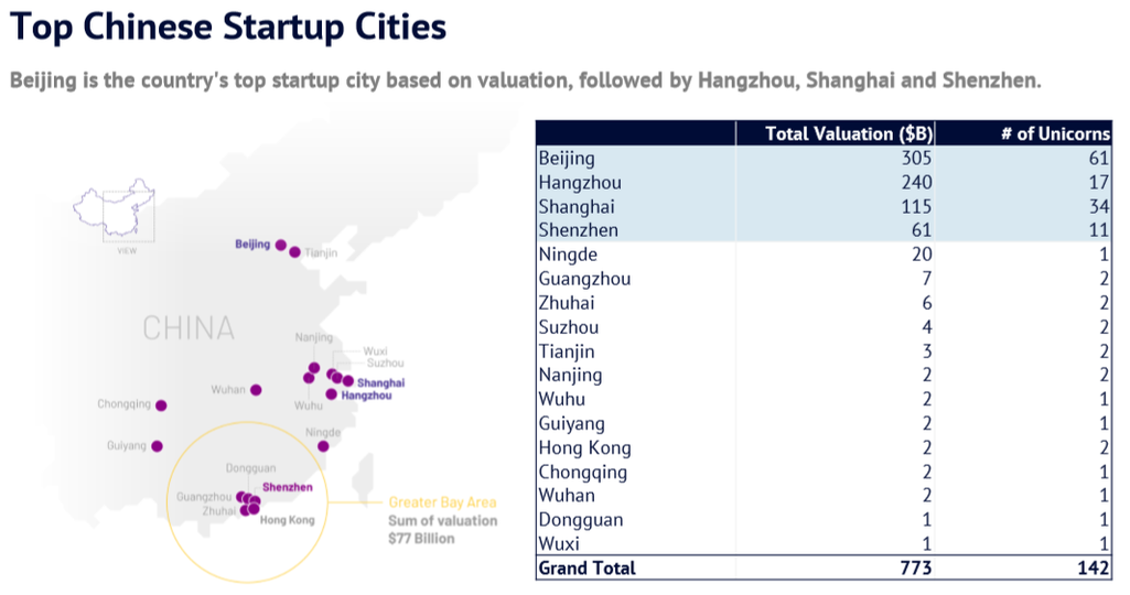 Top Chinese Startup Cities.png